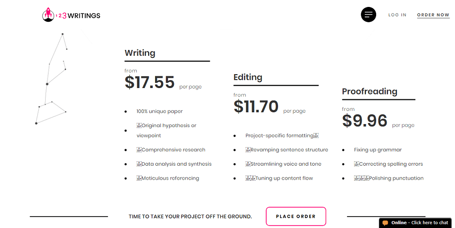 123writings.com prices