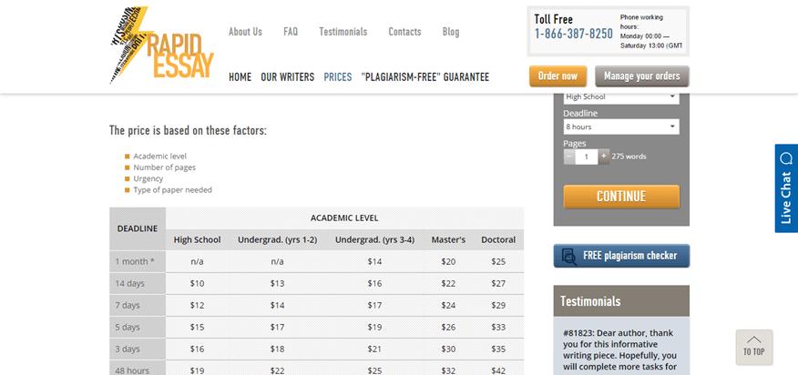 rapidessay.com prices