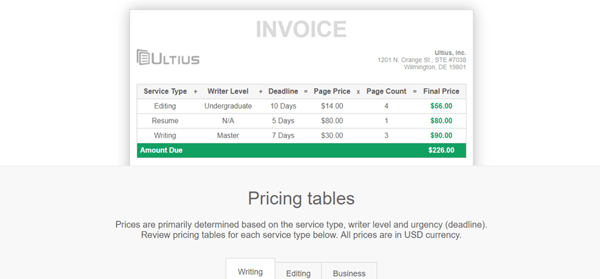 ultius.com pricing