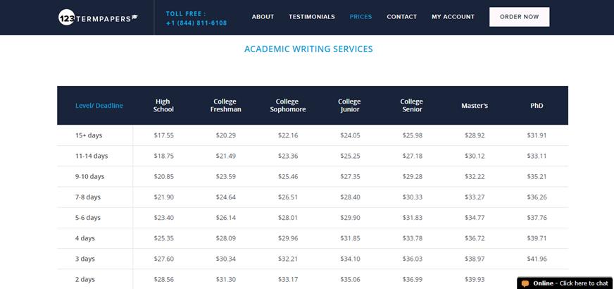 123termpapers.com prices