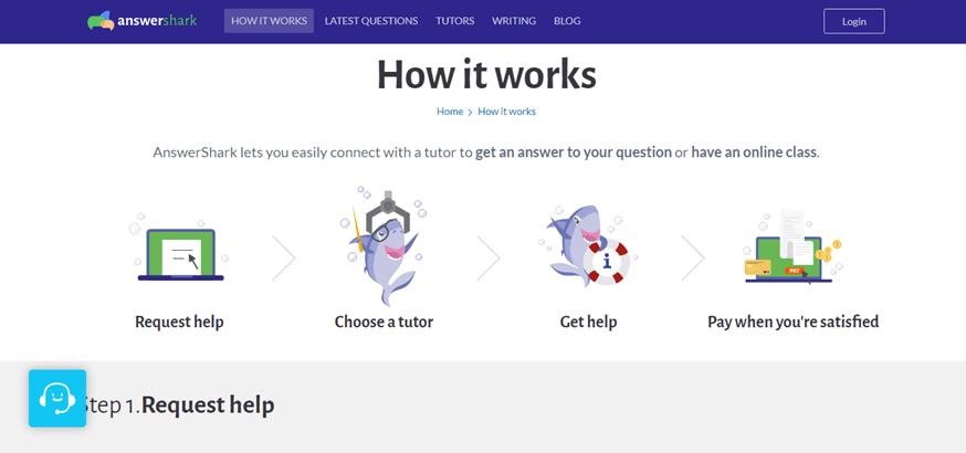 answershark.com how-it-works