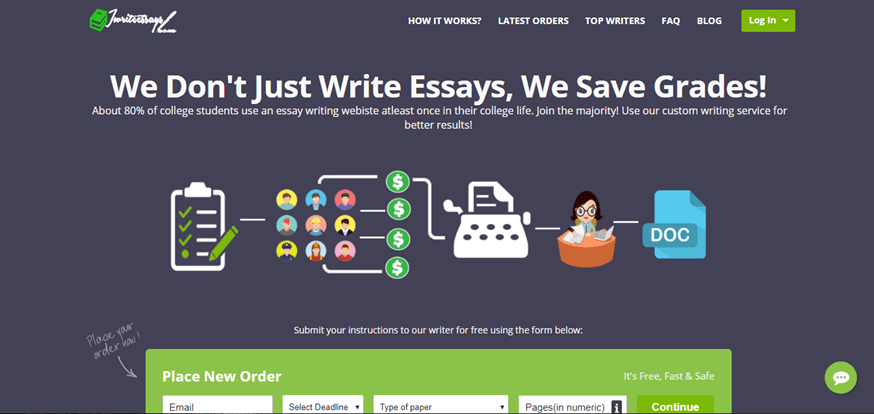 i write essays review