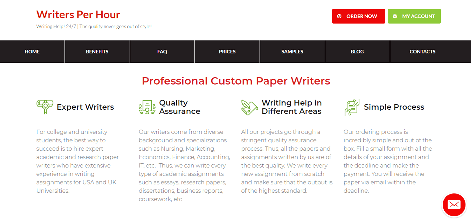 writers per hour review