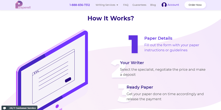 paperell.com how it works
