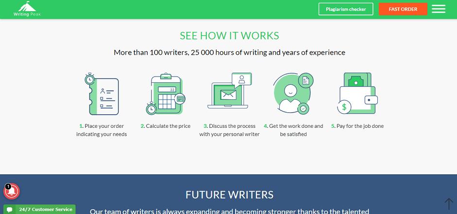 writingpeak.co.uk how it works
